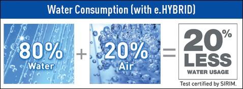 Energy Efficient Water Heater